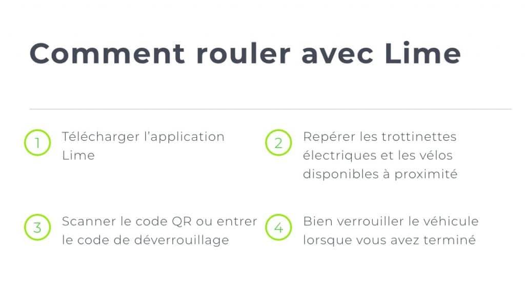 Lime promo code paris